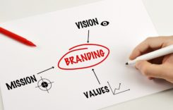 The Importance Of Branding Strategies